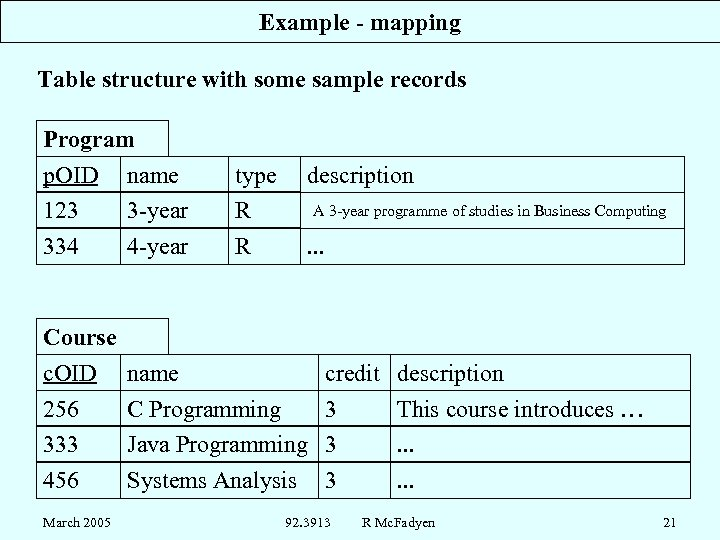 Example - mapping Table structure with some sample records Program p. OID 123 334