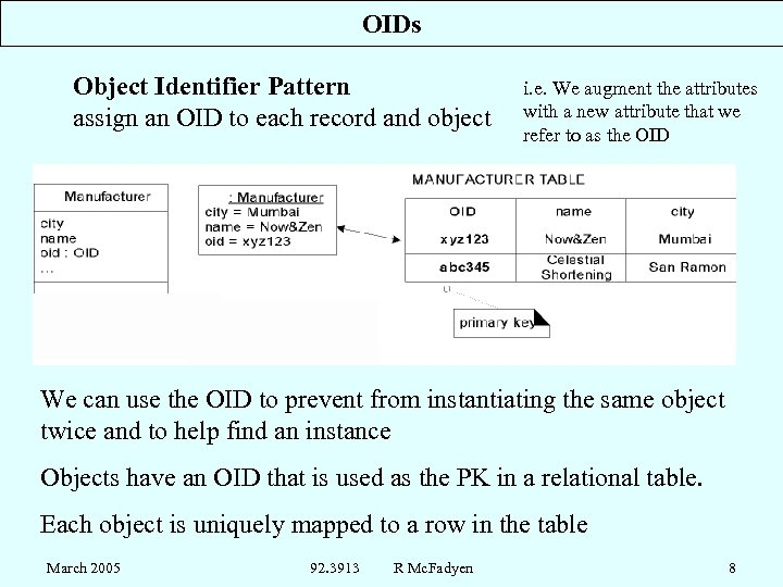 OIDs Object Identifier Pattern assign an OID to each record and object i. e.