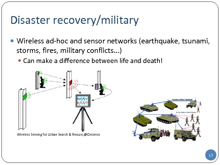 Disaster recovery/military Wireless ad-hoc and sensor networks (earthquake, tsunami, storms, fires, military conflicts. .
