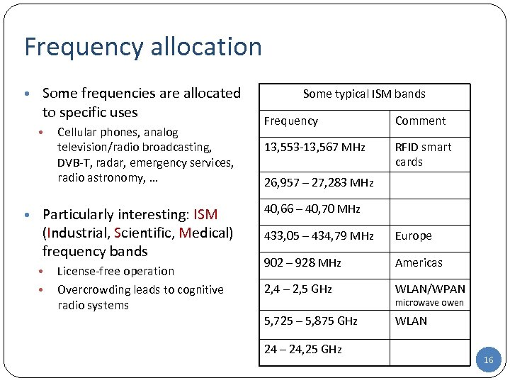 Frequency allocation • Some frequencies are allocated to specific uses • Cellular phones, analog