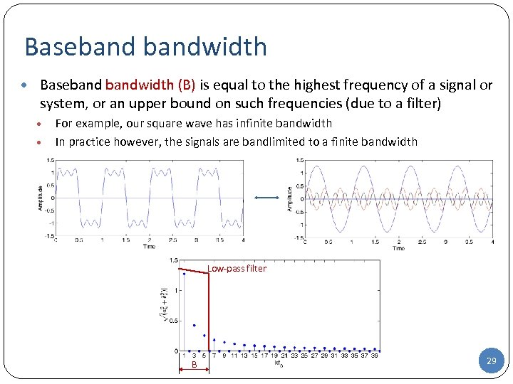 Basebandwidth • Basebandwidth (B) is equal to the highest frequency of a signal or