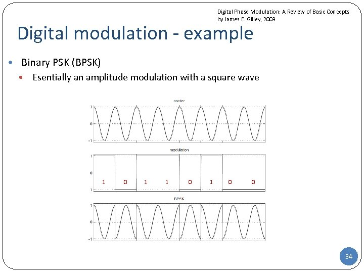 Digital Phase Modulation: A Review of Basic Concepts by James E. Gilley, 2003 Digital