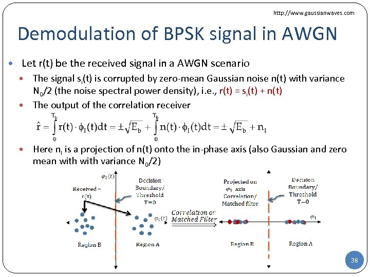 http: //www. gaussianwaves. com Demodulation of BPSK signal in AWGN • Let r(t) be