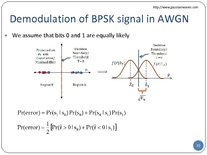 http: //www. gaussianwaves. com Demodulation of BPSK signal in AWGN • We assume that
