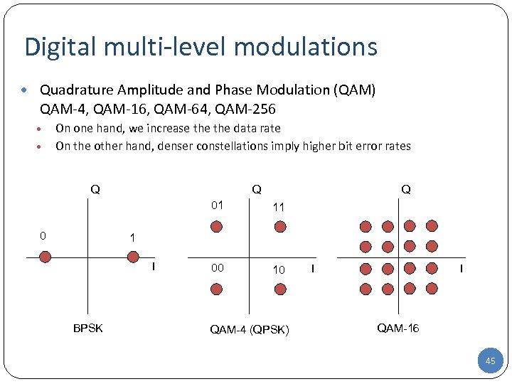 Digital multi-level modulations • Quadrature Amplitude and Phase Modulation (QAM) QAM-4, QAM-16, QAM-64, QAM-256