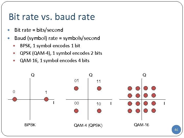 Bit rate vs. baud rate • Bit rate = bits/second • Baud (symbol) rate