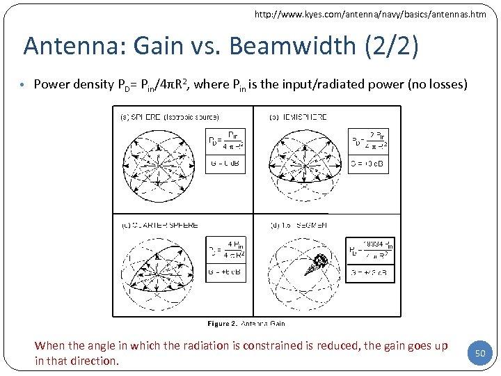 http: //www. kyes. com/antenna/navy/basics/antennas. htm Antenna: Gain vs. Beamwidth (2/2) • Power density PD=