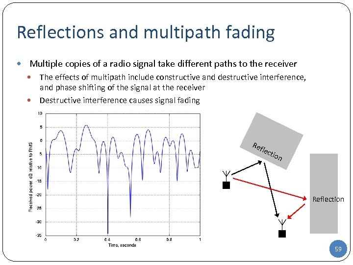 Reflections and multipath fading Multiple copies of a radio signal take different paths to