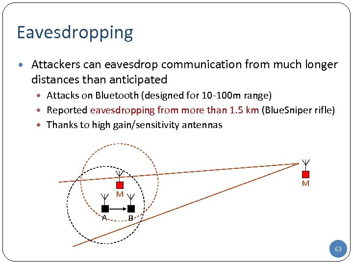 Eavesdropping • Attackers can eavesdrop communication from much longer distances than anticipated Attacks on