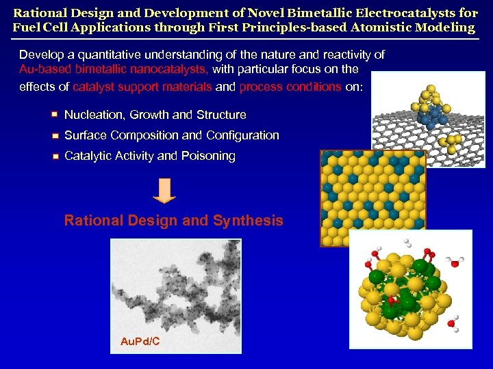 Rational Design and Development of Novel Bimetallic Electrocatalysts for Fuel Cell Applications through First