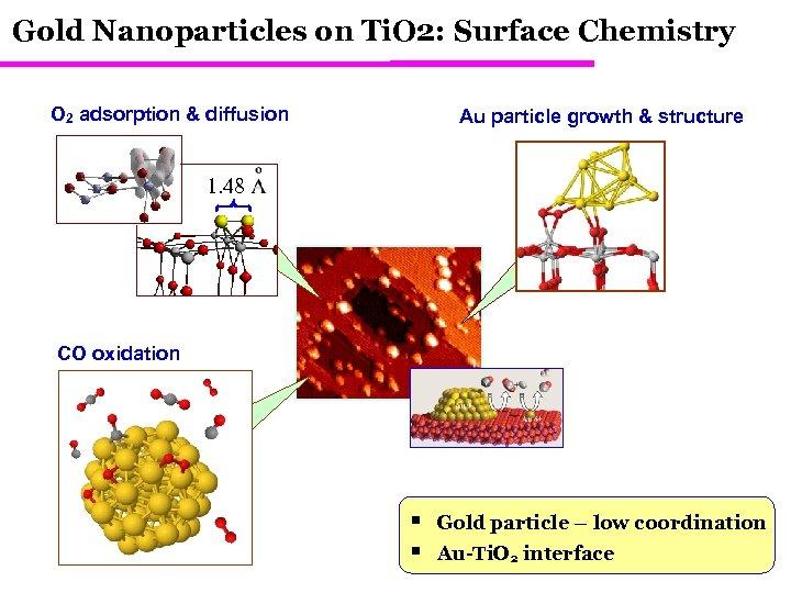 Gold Nanoparticles on Ti. O 2: Surface Chemistry O 2 adsorption & diffusion Au