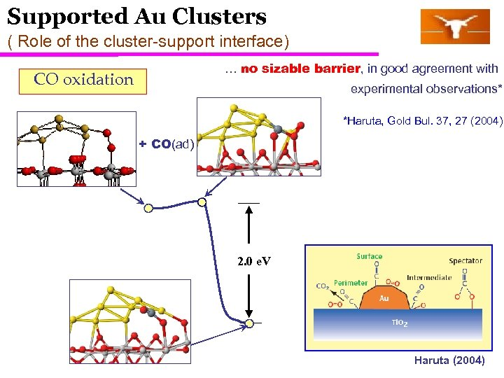 Supported Au Clusters ( Role of the cluster-support interface) … no sizable barrier, in