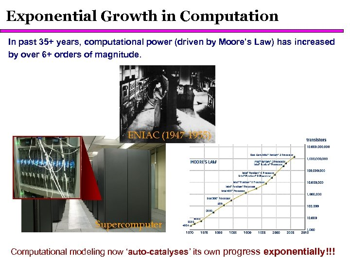 Exponential Growth in Computation In past 35+ years, computational power (driven by Moore's Law)