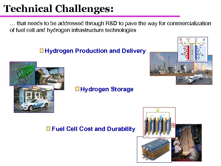Technical Challenges: … that needs to be addressed through R&D to pave the way