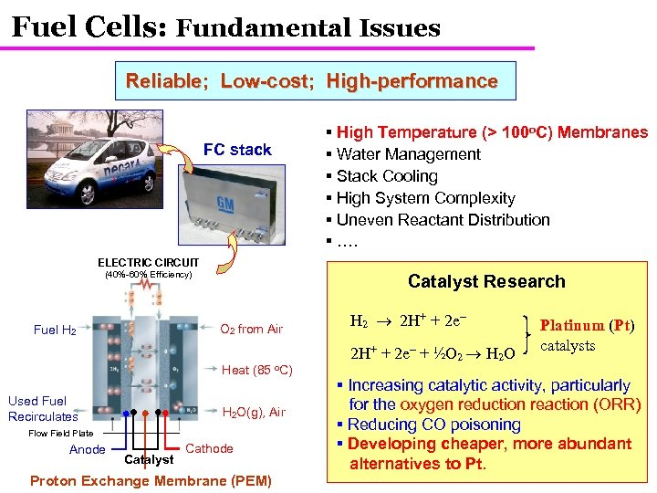 Fuel Cells: Fundamental Issues Reliable; Low-cost; High-performance Reliable Low-cost FC stack § High Temperature