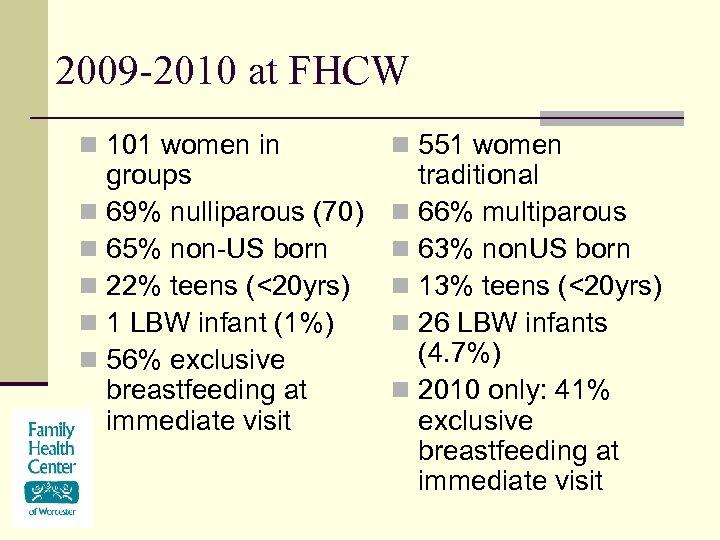2009 -2010 at FHCW n 101 women in groups n 69% nulliparous (70) n