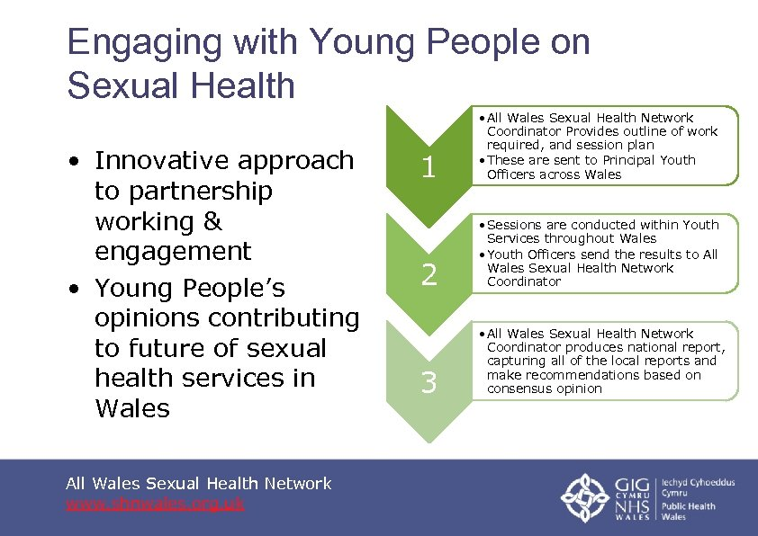 Engaging with Young People on Sexual Health • Innovative approach to partnership working &