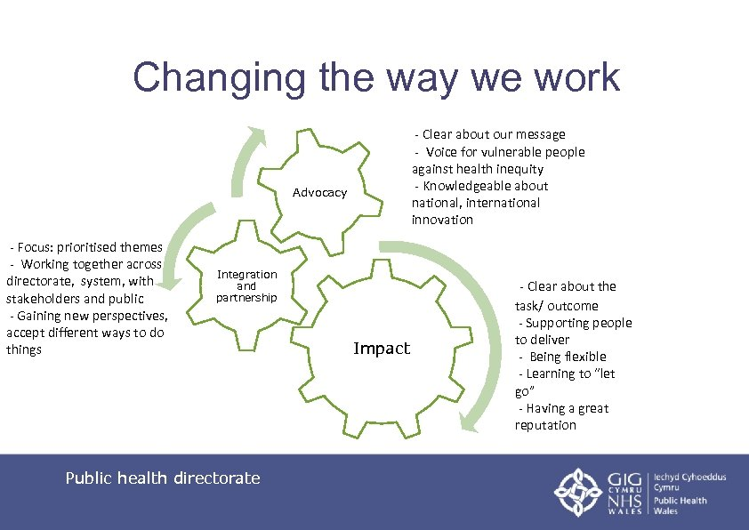 Changing the way we work - Clear about our message - Voice for vulnerable