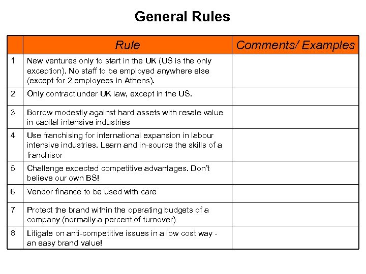 General Rules Rule 1 New ventures only to start in the UK (US is