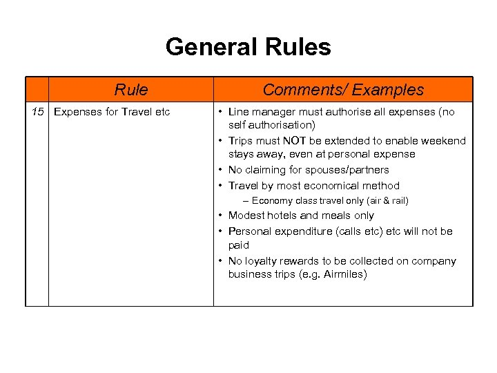 General Rules Rule 15 Expenses for Travel etc Comments/ Examples • Line manager must