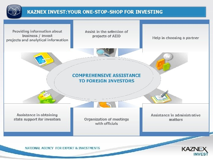KAZNEX INVEST: YOUR ONE-STOP-SHOP FOR INVESTING