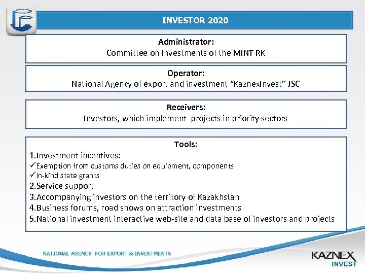 INVESTOR 2020 Administrator: Committee on Investments of the MINT RK Operator: National Agency of