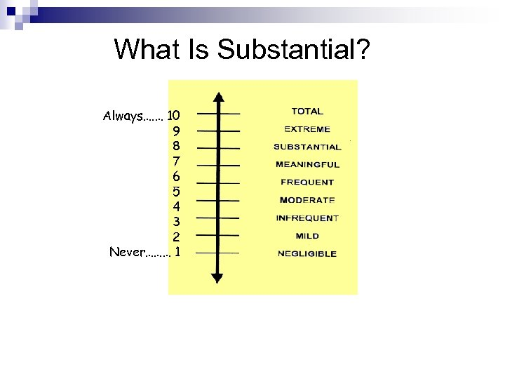 What Is Substantial? Always…. … 10 9 8 7 6 5 4 3 2