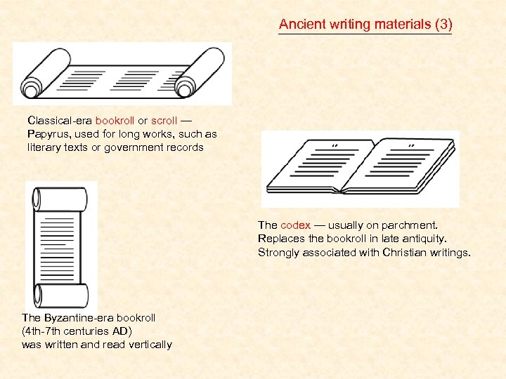 Ancient writing materials (3) Classical-era bookroll or scroll — Papyrus, used for long works,