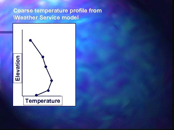 Elevation Coarse temperature profile from Weather Service model Temperature