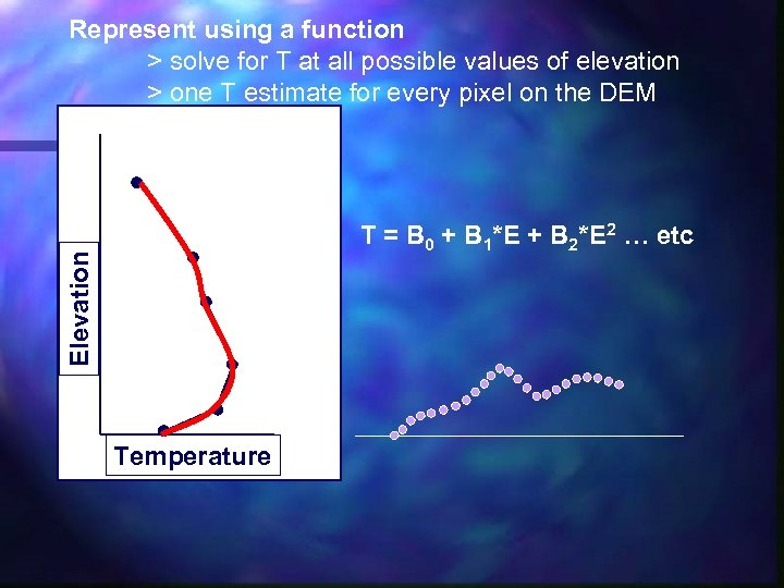 Represent using a function > solve for T at all possible values of elevation