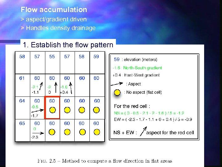 Flow accumulation > aspect/gradient driven > Handles density drainage 1. Establish the flow pattern