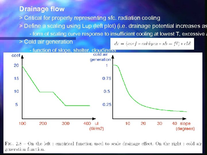 Drainage flow > Critical for properly representing sfc. radiation cooling > Define a scaling