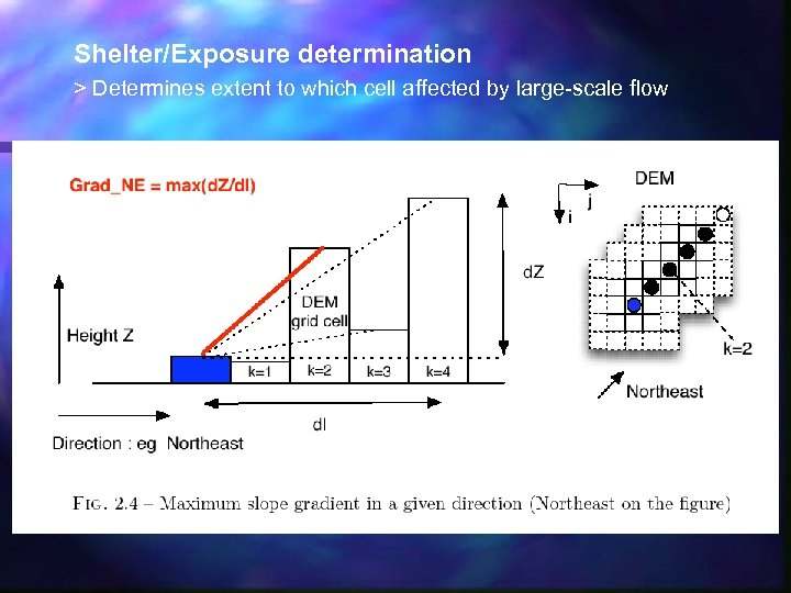 Shelter/Exposure determination > Determines extent to which cell affected by large-scale flow