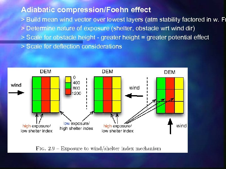 Adiabatic compression/Foehn effect > Build mean wind vector over lowest layers (atm stability factored