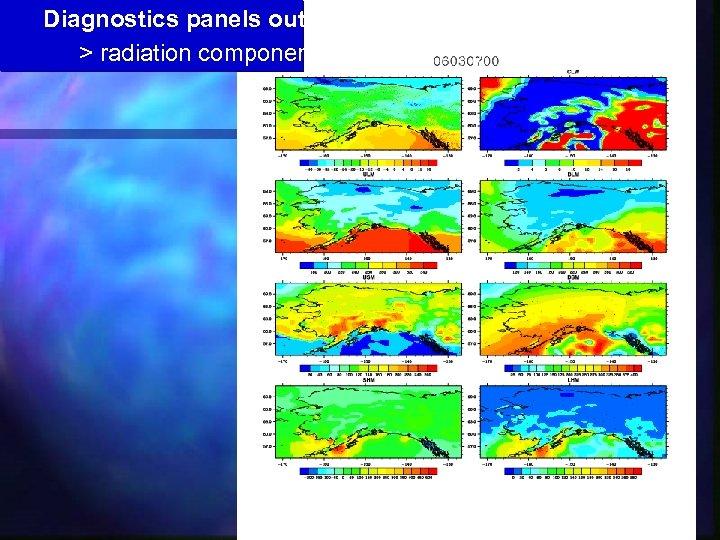 Diagnostics panels output > radiation components
