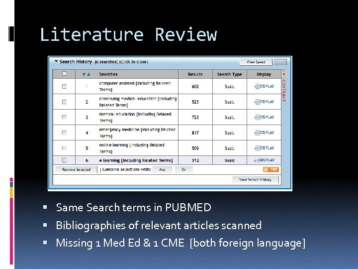 Literature Review Same Search terms in PUBMED Bibliographies of relevant articles scanned Missing 1