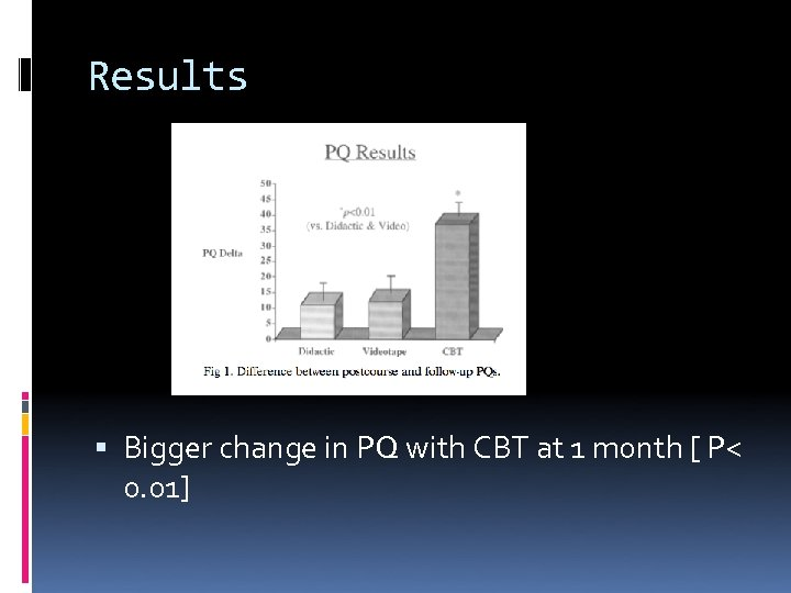Results Bigger change in PQ with CBT at 1 month [ P< 0. 01]