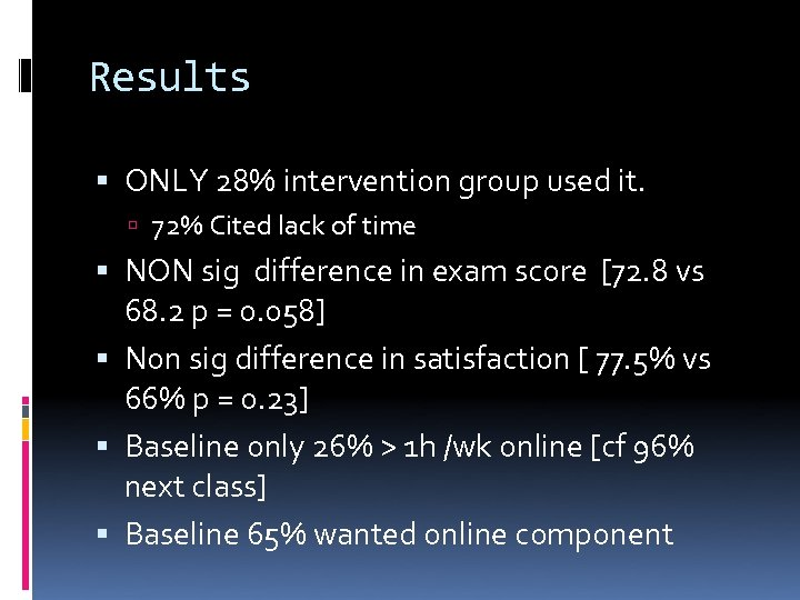 Results ONLY 28% intervention group used it. 72% Cited lack of time NON sig