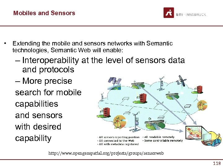 Mobiles and Sensors • Extending the mobile and sensors networks with Semantic technologies, Semantic
