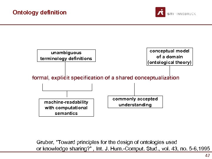 Ontology definition unambiguous terminology definitions conceptual model of a domain (ontological theory) formal, explicit