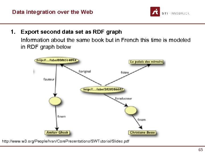 Data integration over the Web 1. Export second data set as RDF graph Information