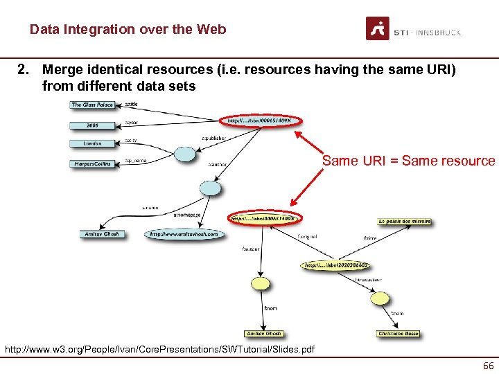 Data Integration over the Web 2. Merge identical resources (i. e. resources having the