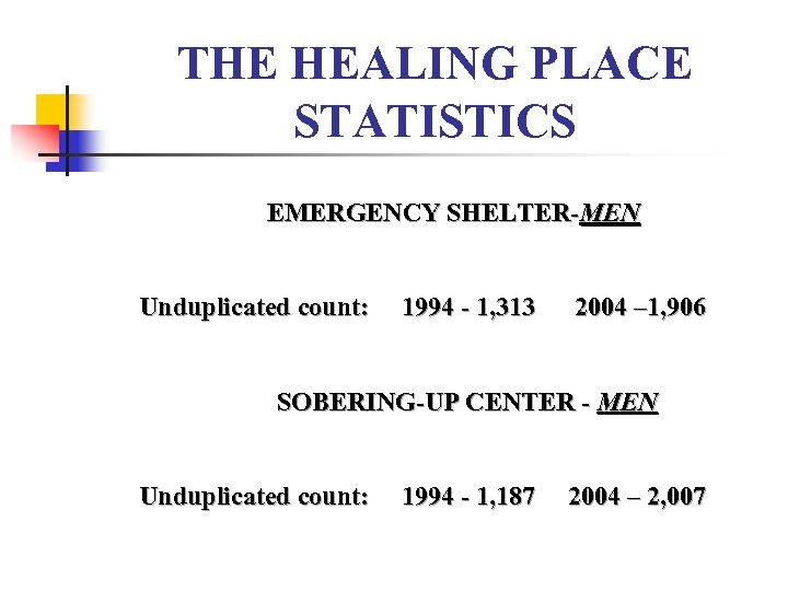 THE HEALING PLACE STATISTICS EMERGENCY SHELTER-MEN Unduplicated count: 1994 - 1, 313 2004 –