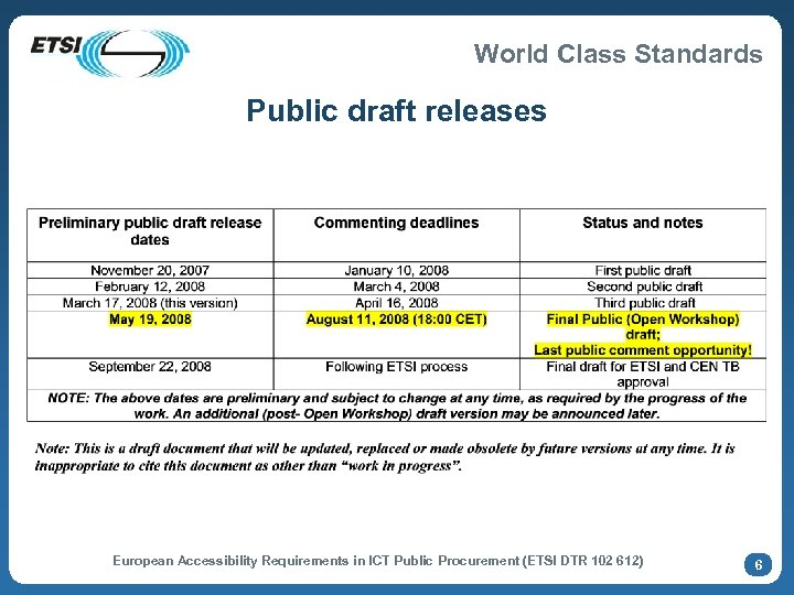 World Class Standards Public draft releases European Accessibility Requirements in ICT Public Procurement (ETSI