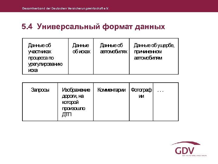 Gesamtverband der Deutschen Versicherungswirtschaft e. V. 5. 4 Универсальный формат данных