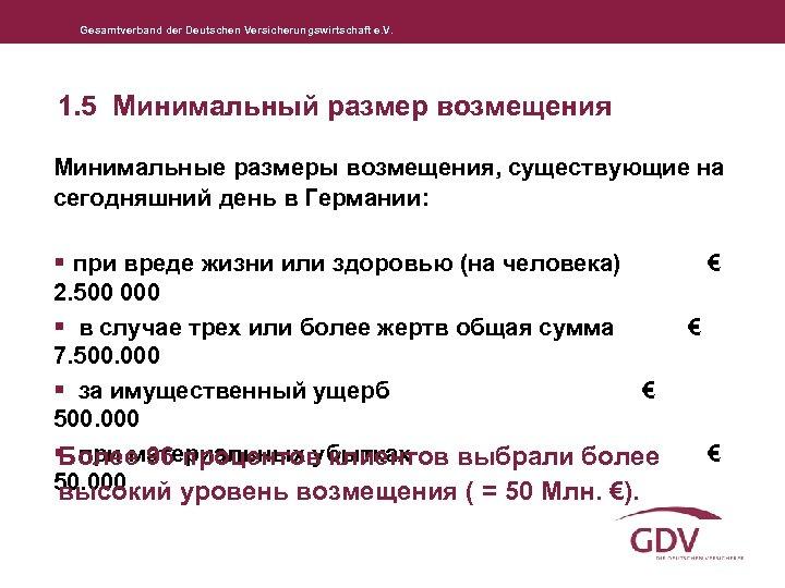 Gesamtverband der Deutschen Versicherungswirtschaft e. V. 1. 5 Минимальный размер возмещения Минимальные размеры возмещения,