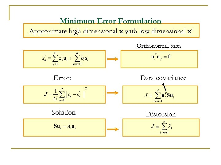 Minimum Error Formulation Approximate high dimensional x with low dimensional x' Orthonormal basis Error: