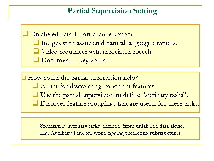 Partial Supervision Setting q Unlabeled data + partial supervision: q Images with associated natural