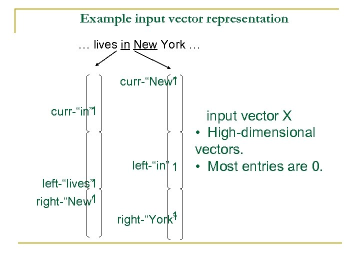 """Example input vector representation … lives in New York … 1 curr-""""New"""" 1 curr-""""in"""""""