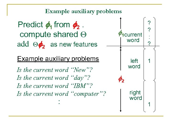 Example auxiliary problems Predict 1 from 2. compute shared Q add Q 2 as